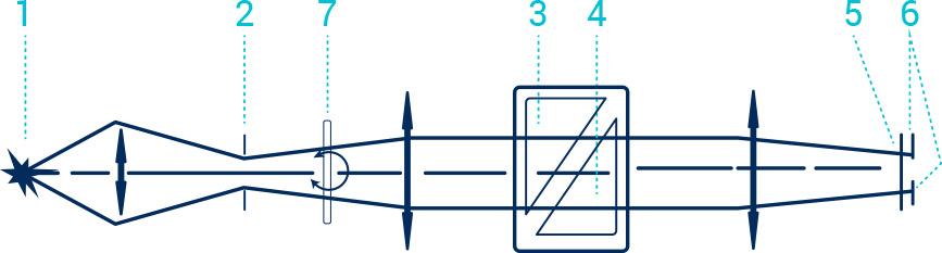 Differential refractometer iota 2 interchim