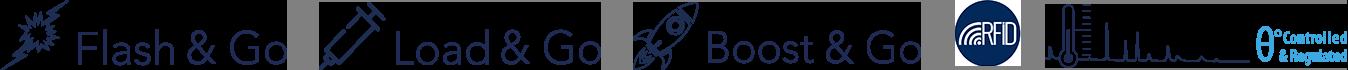 gamme-peptide-icones-mini-retina-4