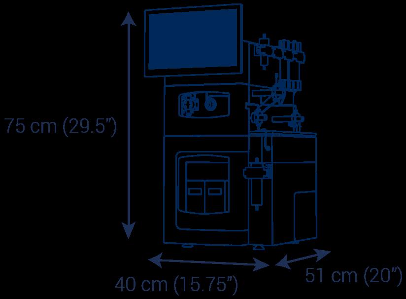 Очистка пептидов и олигонуклеотидов puriFlash 5.125P